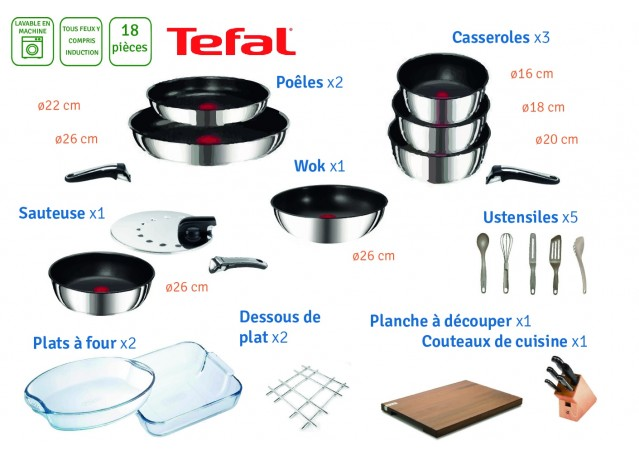 Saucepan and utensil - 18 pieces